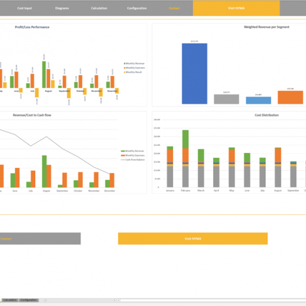 NYMA template 'Financial Forecasting PRO'